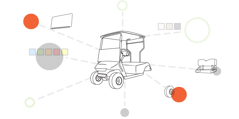 Image Result For Golf Cart Roof Kits