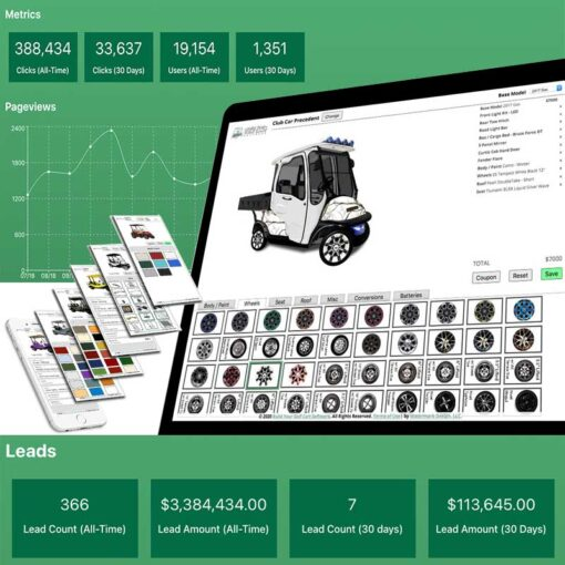 build your golf cart software product